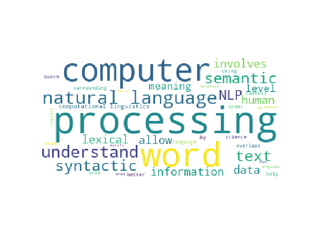 How to Generate a Wordcloud using Matplotlib