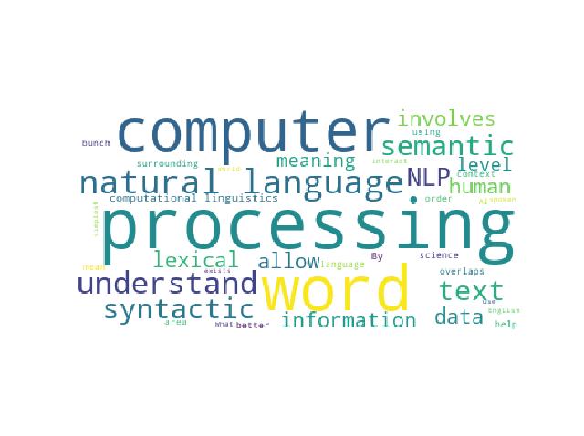 nlp wordcloud